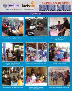 kegiatan Relawan Muhammadiyah di tempat pengungsian